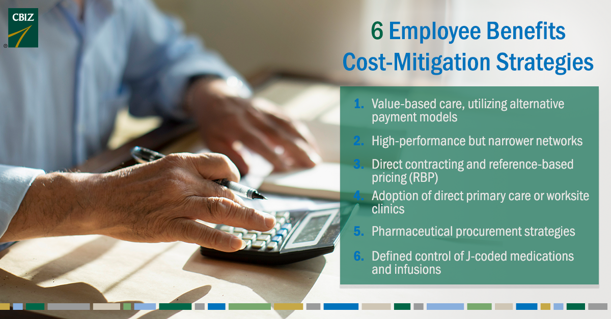 List of 6 Benefits Cost-Mitigation Strategies.